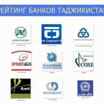 Банки  Таджикистана рейтинг и список