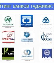 Логотипы Банков Таджикистана