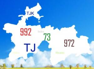 Индексы Таджикистана