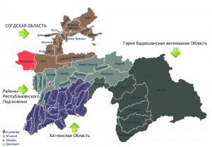 Карта Пенджикент