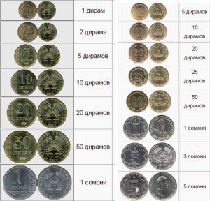moneti_tajik-