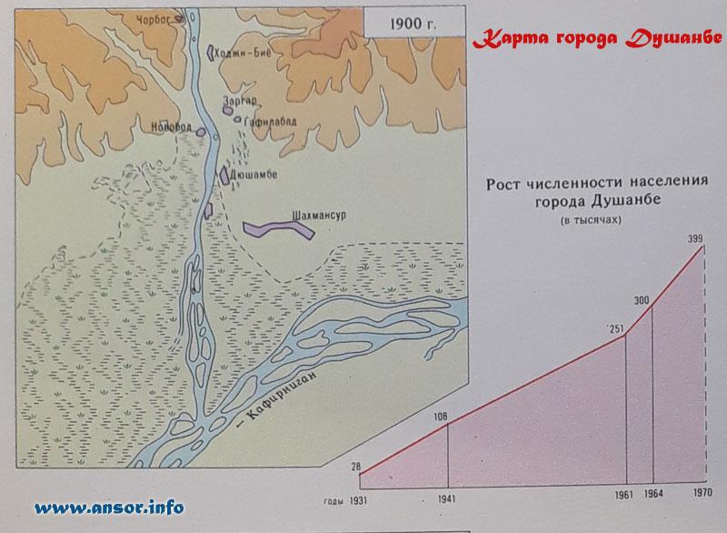 karta-dushanbe-1900-god