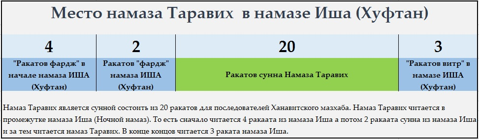 namozi_tarovix