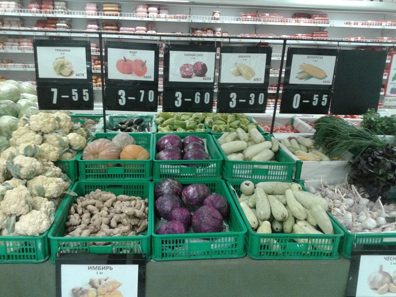 Цены Таджикистана 2017