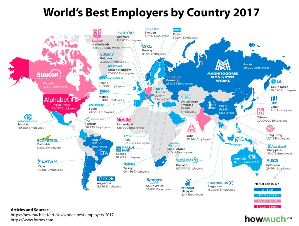 карта стран работодателей на планете