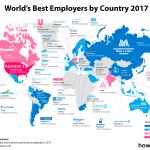 Крупнейшие страны работодатели в мире