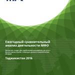 МИКС Маркет (Банки Таджикистана)