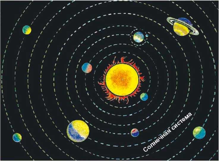 solnechnie-sistemi
