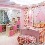 Детская комната для девочки — Спальни различных стилей