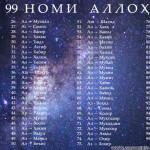 99 Номҳои Аллоҳ — Худованд бо забони Тоҷикӣ