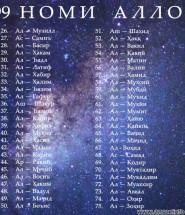 99 Номҳои Аллоҳ - Худованд бо забони Тоҷикӣ