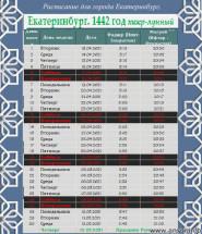 Время намаза (сухура, ифтара) на Рамадан 2021: Екатеринбург (Свердловская область)